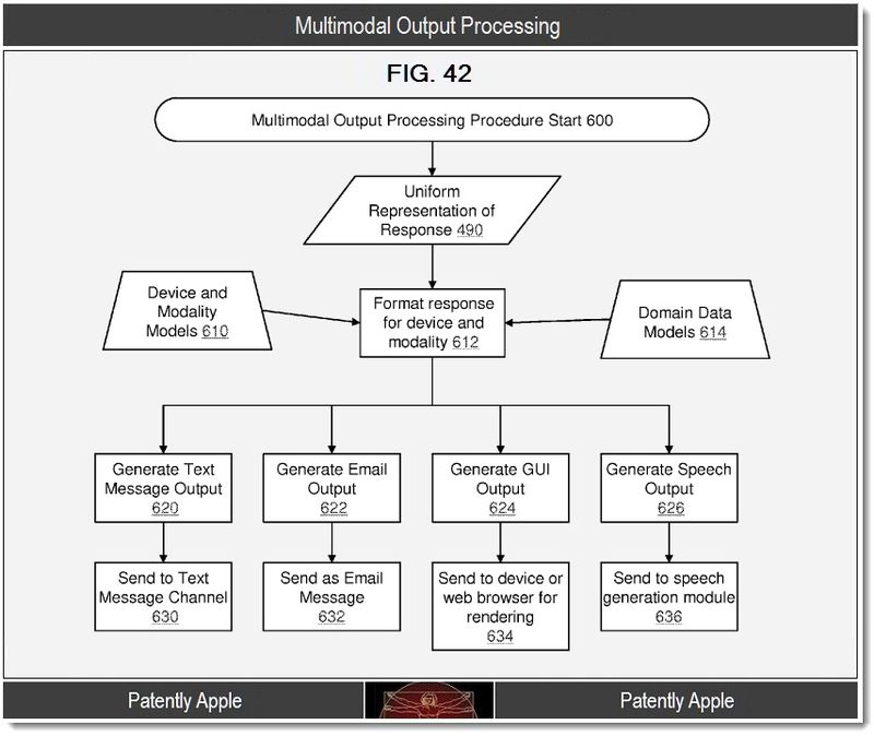 8 - multimodal output processing for Apple's Siri