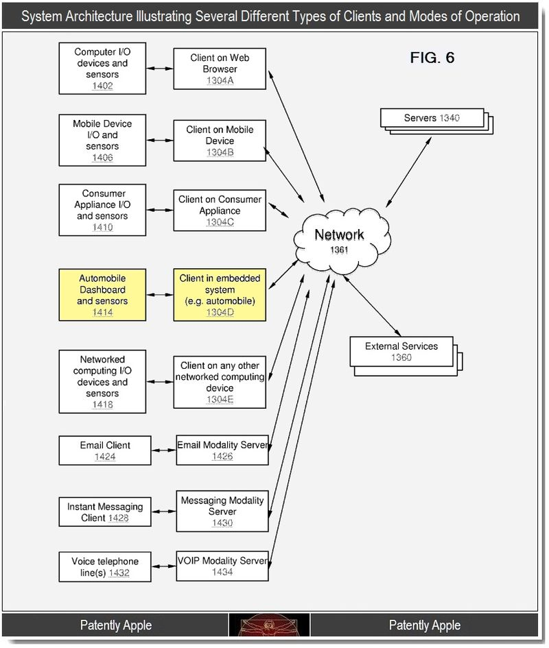 3 - System Architecture, different clients and modes of operation, Apple Siri patent