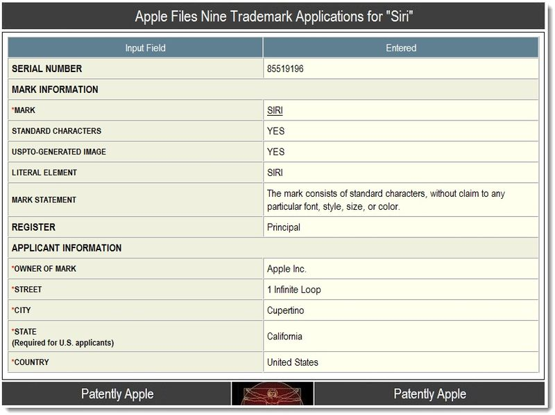 2 - Apple files 9 TM applications for Siri