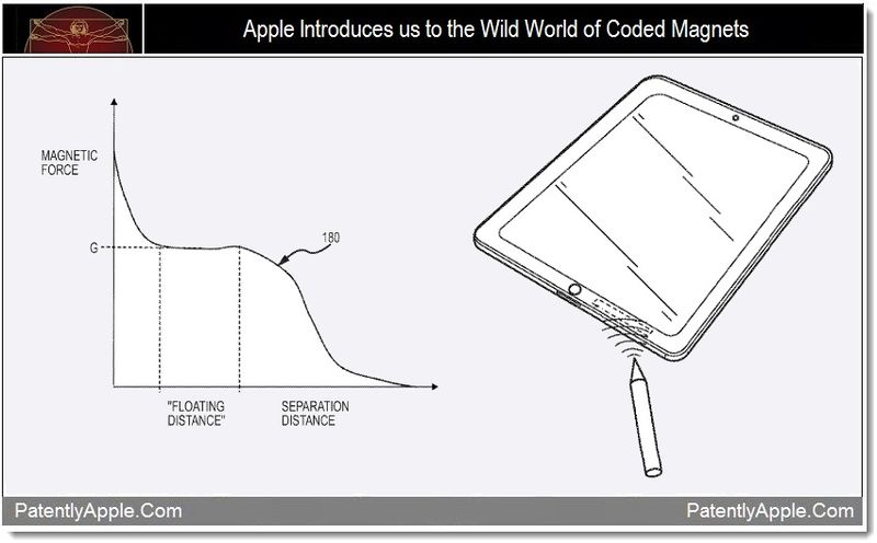 1 - Apple Introduces us to the Wild World of Coded Magnets