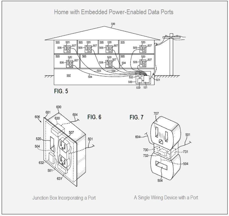 3 - Home with Embedded Power-Enabled Data Ports