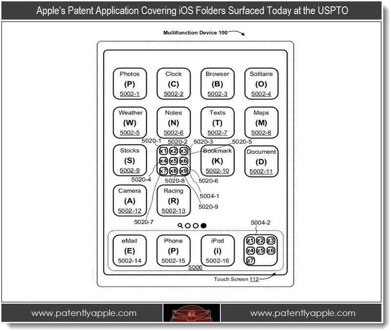 5 - Apple's patent Application covering iOS folders surfaced