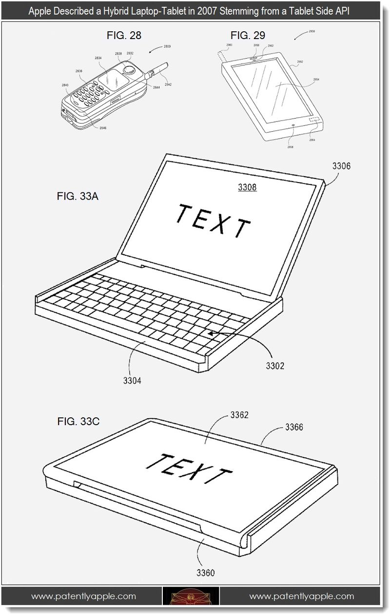 5 - Apple 2007 Patent Figure on Tablet-Laptop config stemming from a tablet-side API