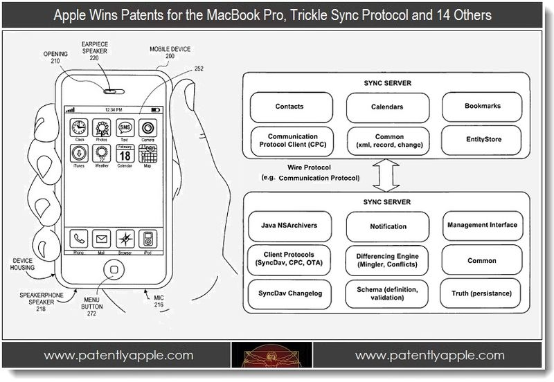 1 - Apple wins patents for macbook pro, trickle sync protocol and more