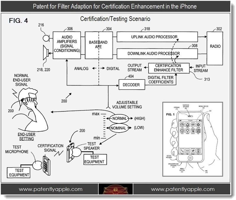 5 - Apple Patent, Adaption for Certification of iPhone