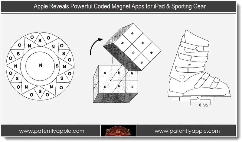 1 - Apple reveals powerful coded magnet apps for iPad & Sporting Gear