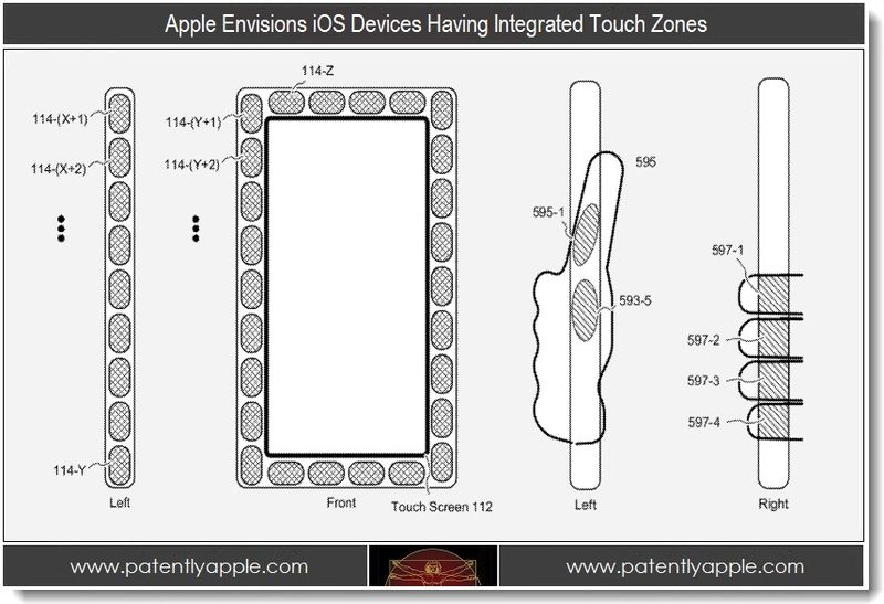 1 Apple envisions iOS devices having Integrated Touch Zones