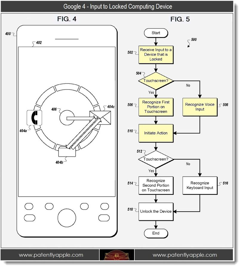 5- 4 - Google - Input to locked Computing Device