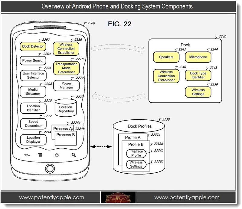 6 PA - Overview of Android Phone and Docking System Components