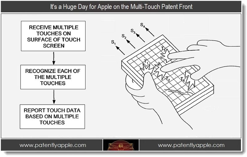 1 - It's a huge day for Apple on the multitouch patent front