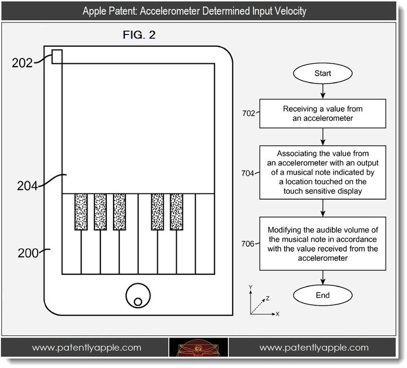 2 - Apple patent - accelerometer determined input velocity