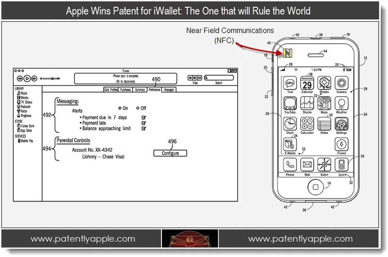 1 - Apple wins Patent for iWallet