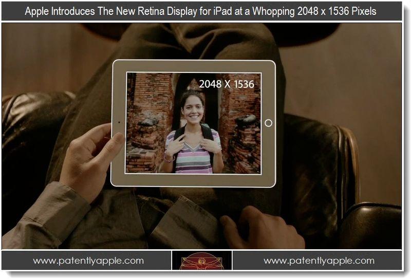 3 - Apple intros Retina Display