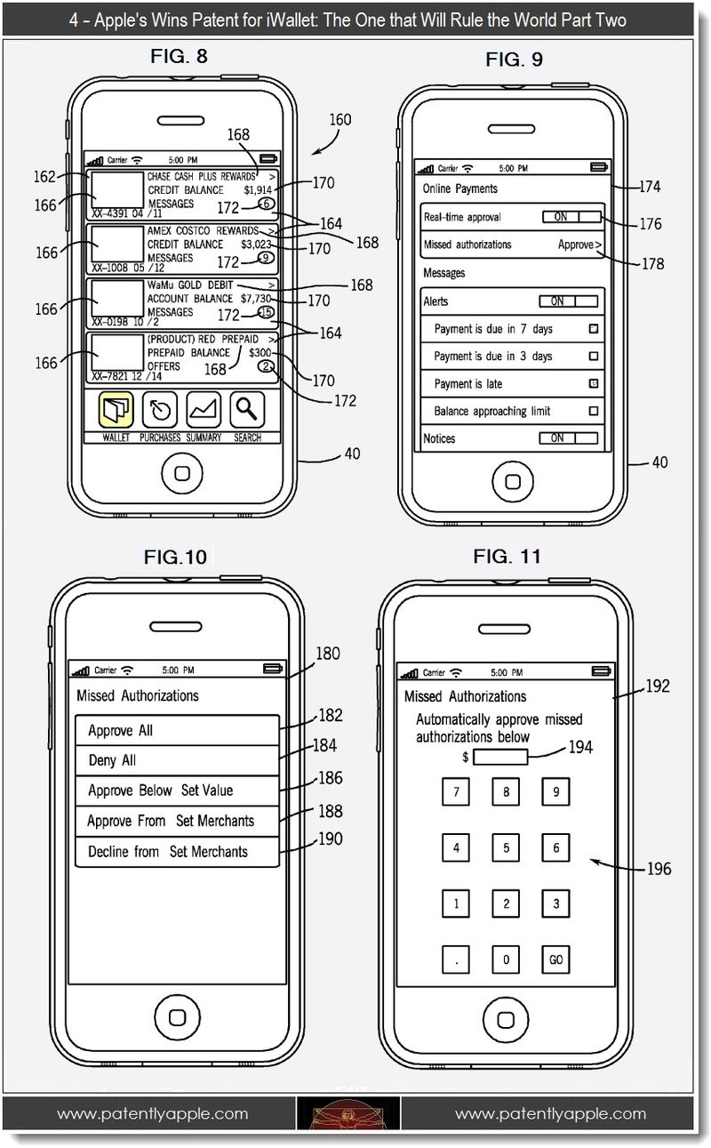 4 - Apple wins patent for iWallet, part two