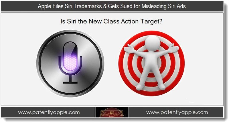 1.2- Apple Files Siri Trademarks & Gets Sued for Misleading Siri Ads