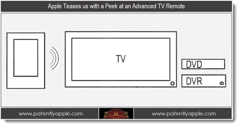 1 - Apple Teases us with a Peek at an Advanced TV Remote