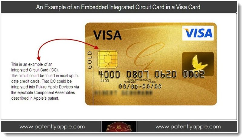 3 - An Example of an embedded Integrated Circuit Card in a Visa Card
