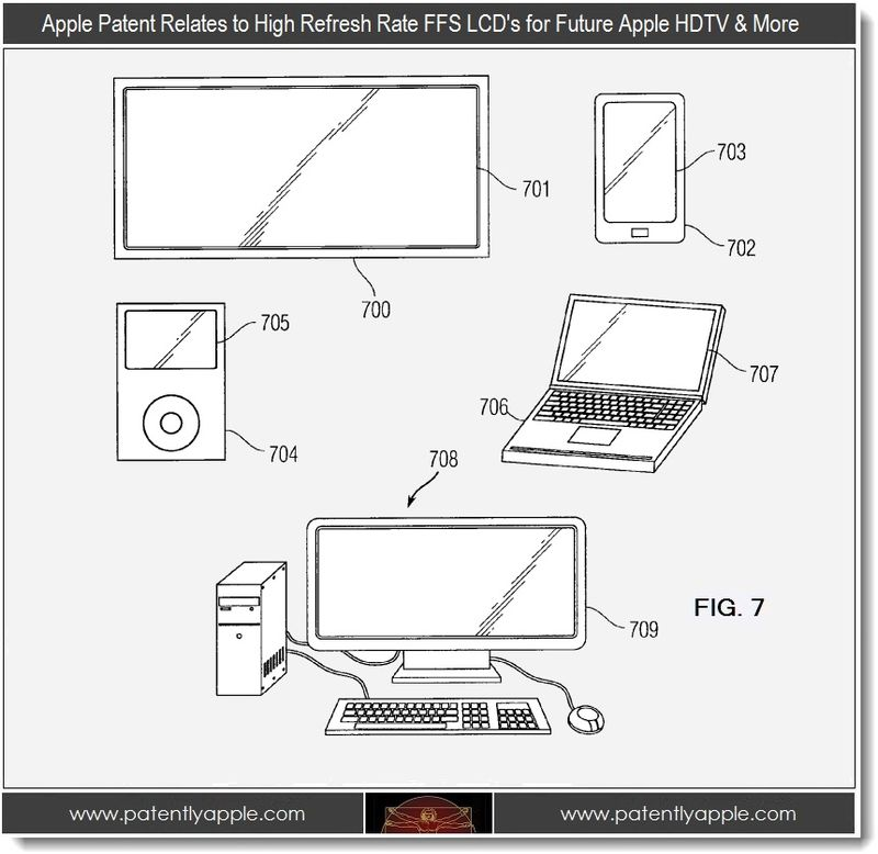 2 - Apple patent relates to High Refresh Rate FFS LCD's for future Apple HDTV & More