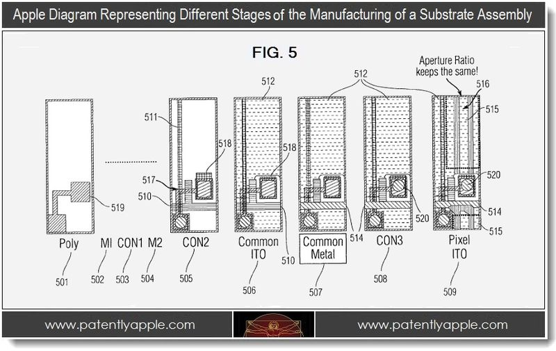 3 - Apple patent, different stages of the mfg of a substrate assembly
