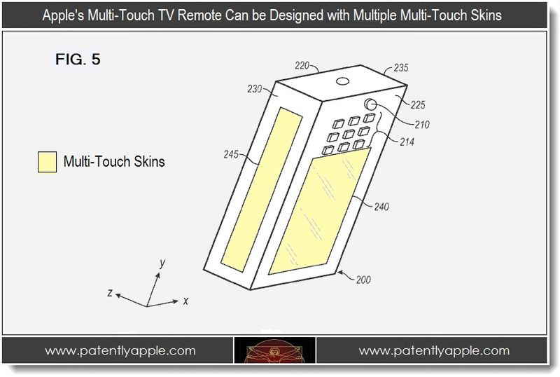 2 - Apple's Multi-Touch TV Remote can be Designed with multiple Multi-Touch Skins