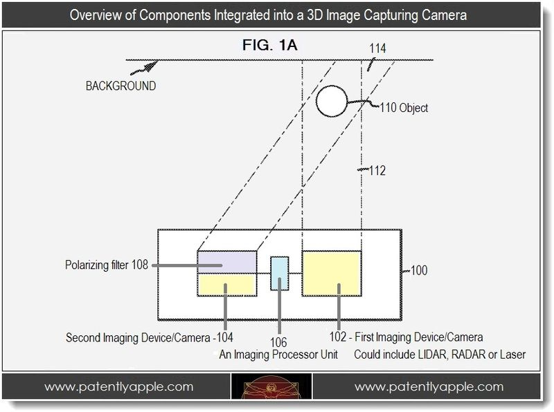 2 PA - overview of components integrated into a 3D Image Capturing Camera