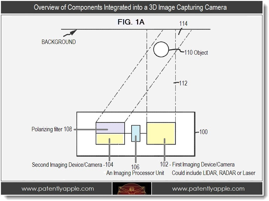 Apple Invents a Killer 3D Imaging Camera for iOS Devices - Patently