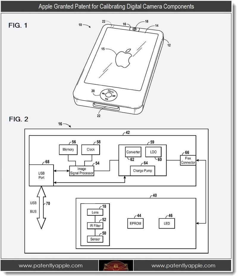 3 - Apple Granted Patent for Calibrating Digital Camera Components
