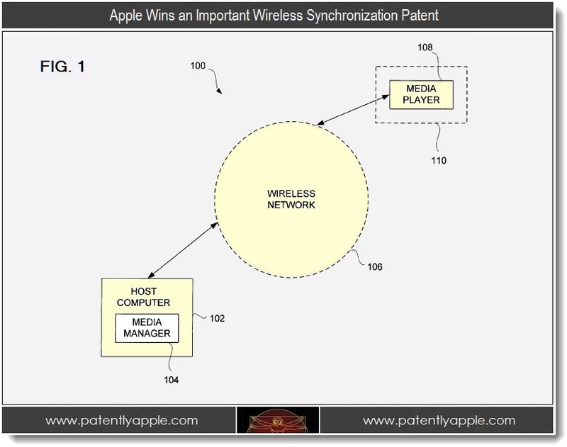 4 - Apple wins important synch patent