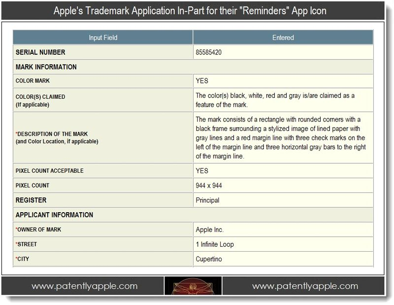 2 - Apple's trademark application in-part for their reminders app icon