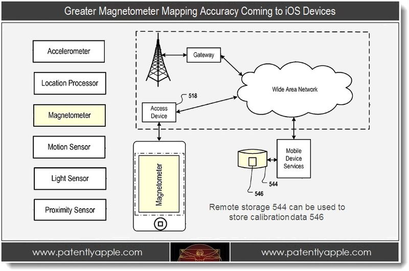 1 - Greater Magnetometer Mapping Accuracy Coming to iOS Devices