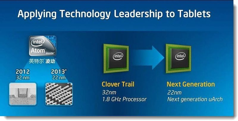 8 - Intel 2013 rushing 22 nm next gen cpu uArch for Tablets