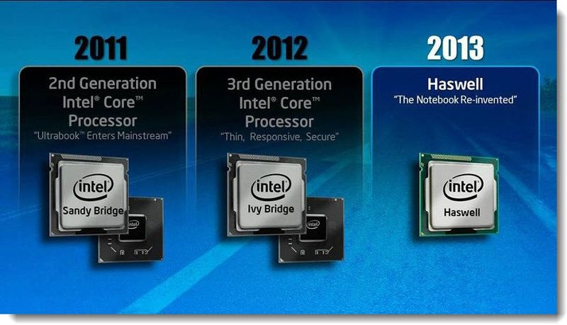 9 - intel slide - Haswell the Notebook Re-Invented - this will make 2013 one of the most exciting in years for notebooks