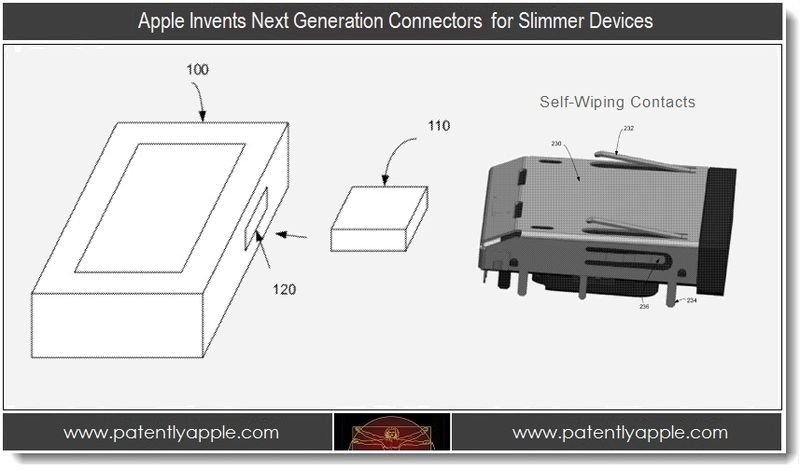 1 - Apple Invents Next Generation Connectors for Slimmer Devices