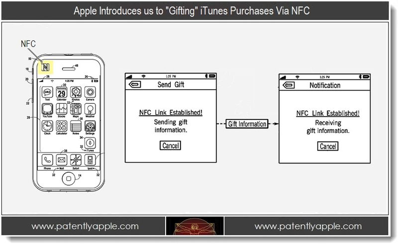1 - Apple Introduces us to Gifting iTunes Purchases via NFC