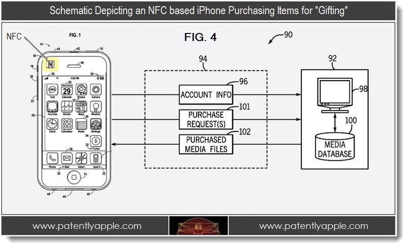 2 - NFC iPhone purchasing items for Gifting