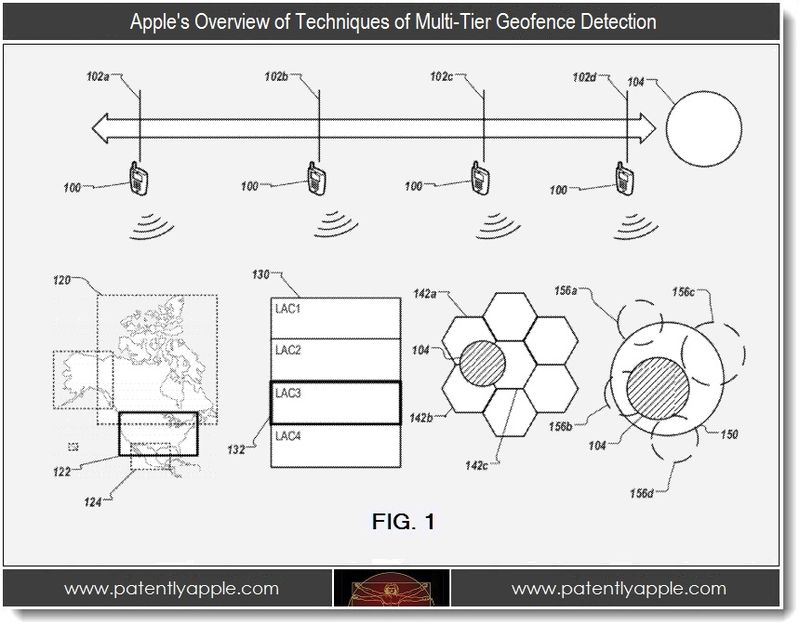 4 - Apple's Overview of techniques of multi-tier geofence detection