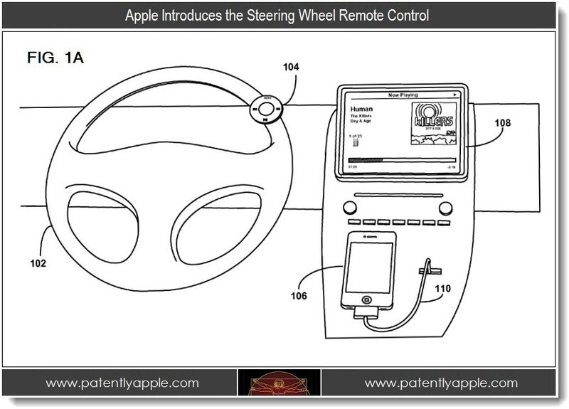 2 - Apple Introduces the Steering Wheel Remote Control