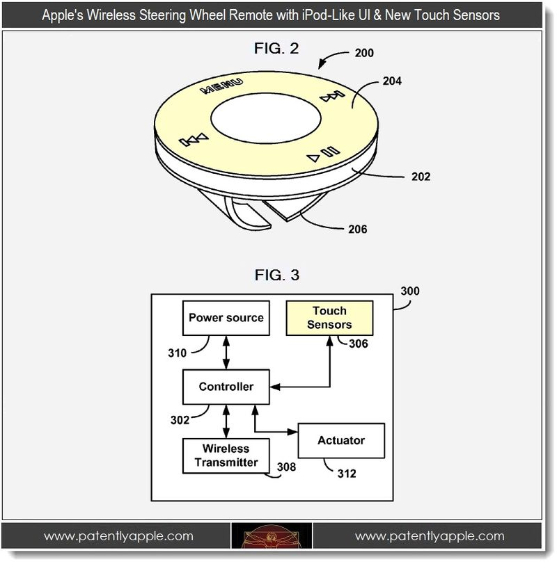 3. Apple's Wireless Steering Wheel Remote with iPod-like UI & new touch sensors
