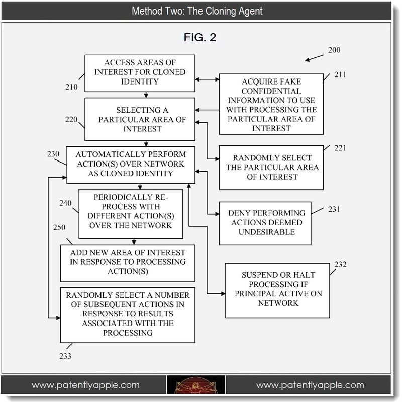 3. Apple patent, Method Two - The Cloning Agent