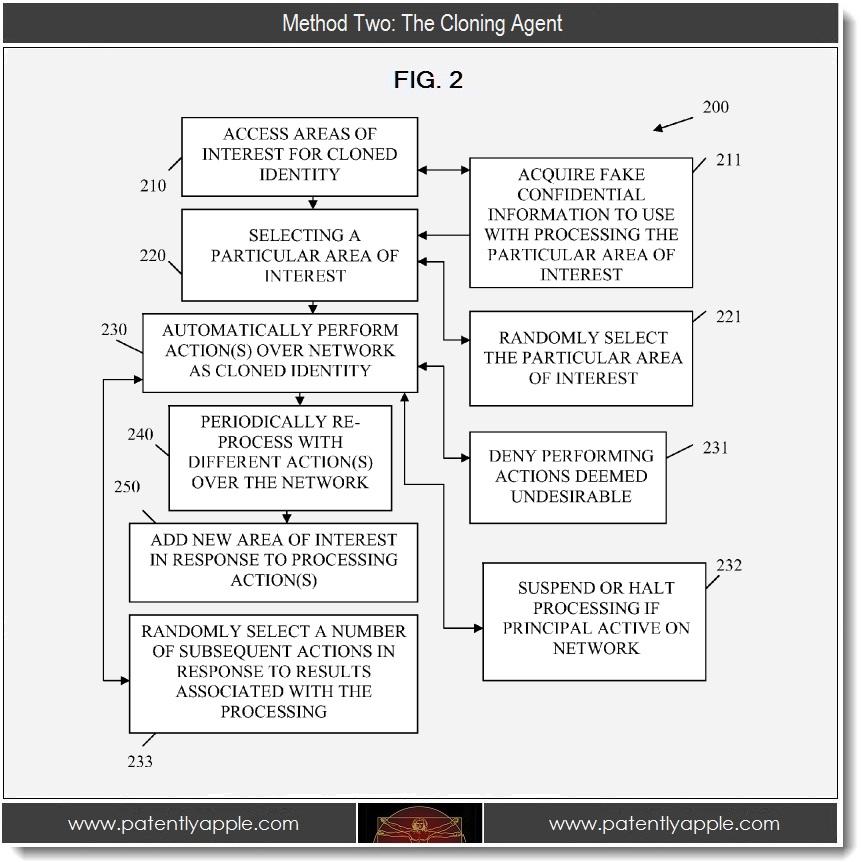 Apple Wins Surprising Anti-Big Brother Surveillance Patent