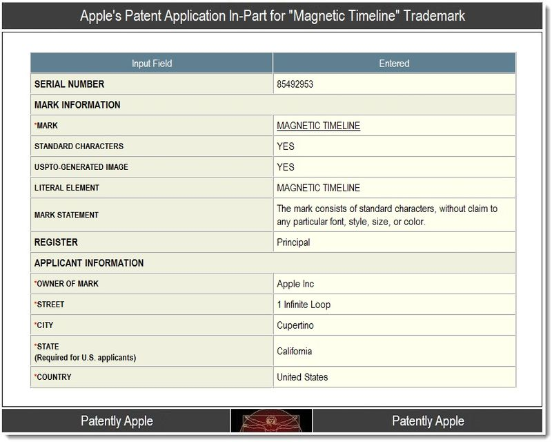 2 - Apple's Patent Application In-Part for Magnetic Timeline Trademark