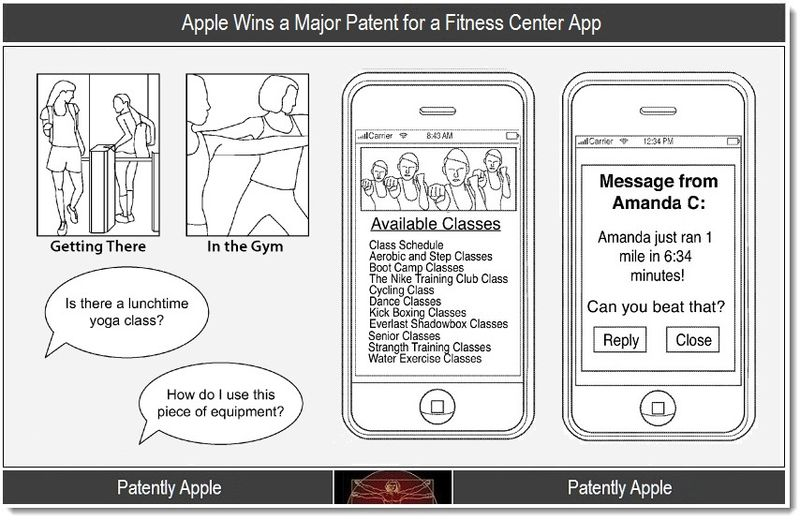 2 - Apple Wins a Major Patent for a Fitness Center App 2011
