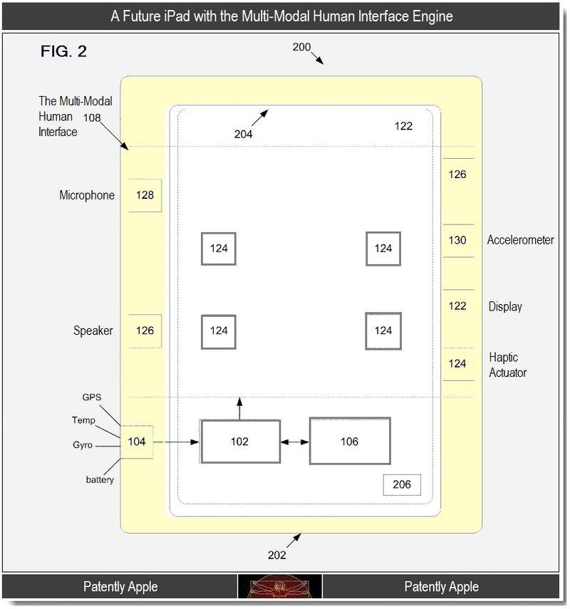 3 - Future iPad with Multi-Modal Human Interface & Engine