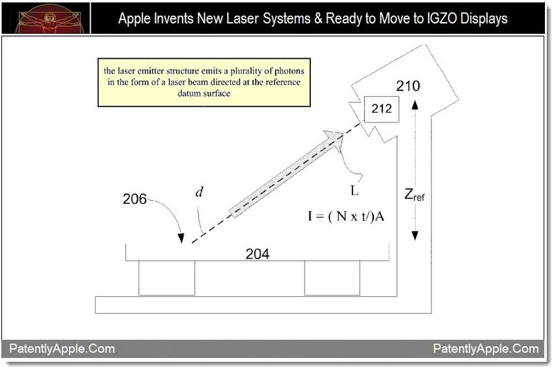1.1 - Apple invents laser system, move to IGZO Displays