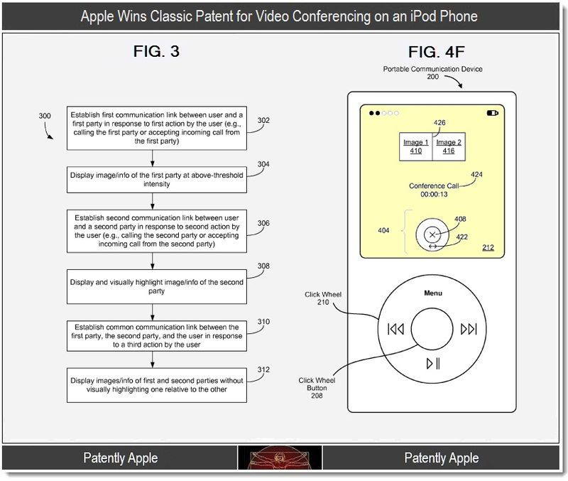 3 - FIGS 3, 4F video calling on an iPod Phone