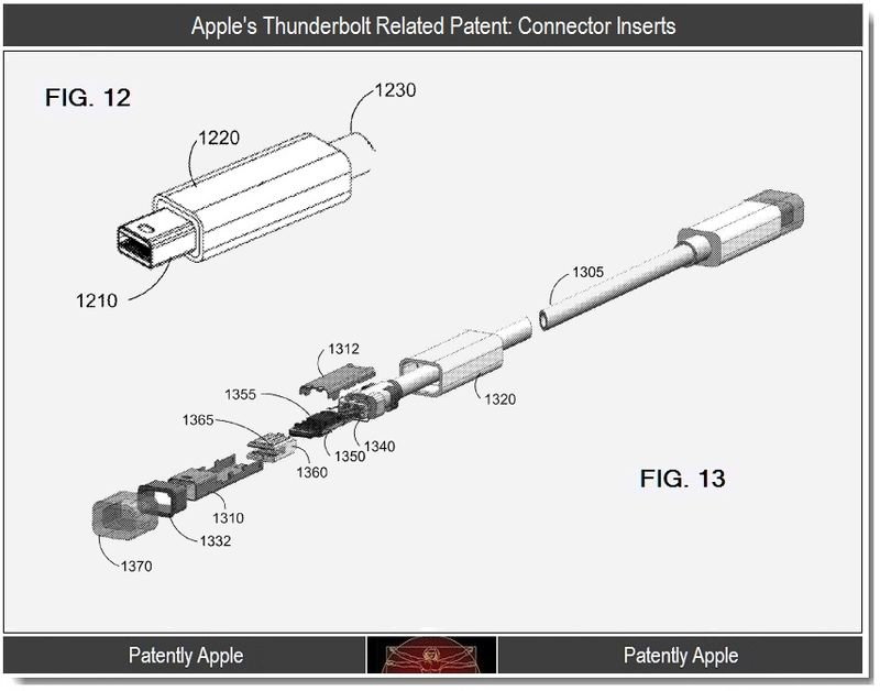 2 - Apple's Thunderbolt connector inserts