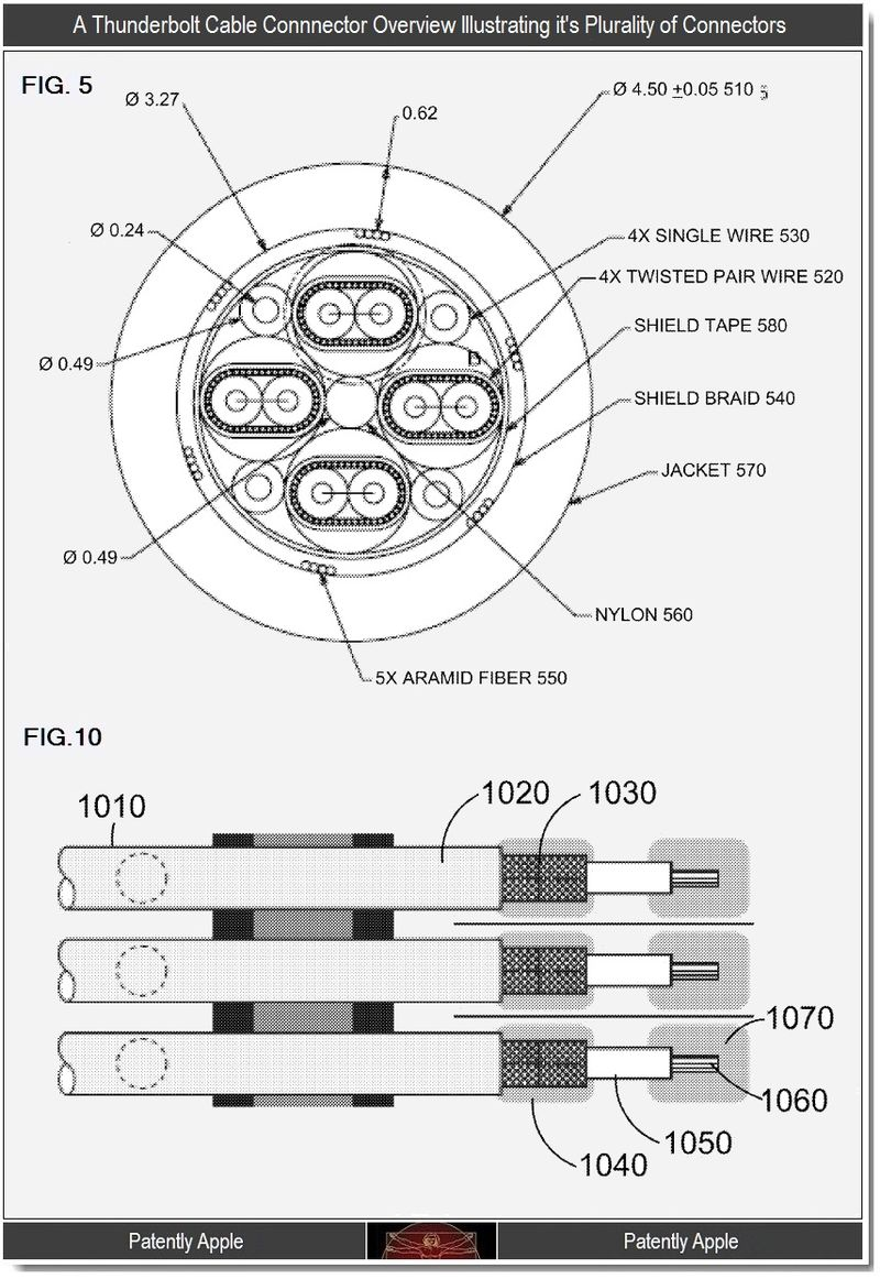 5 - Thunderbolt cable connector overview, Apple patent