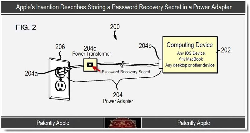 2 -  Storing a Password Recovery Secret in a Power Adapter