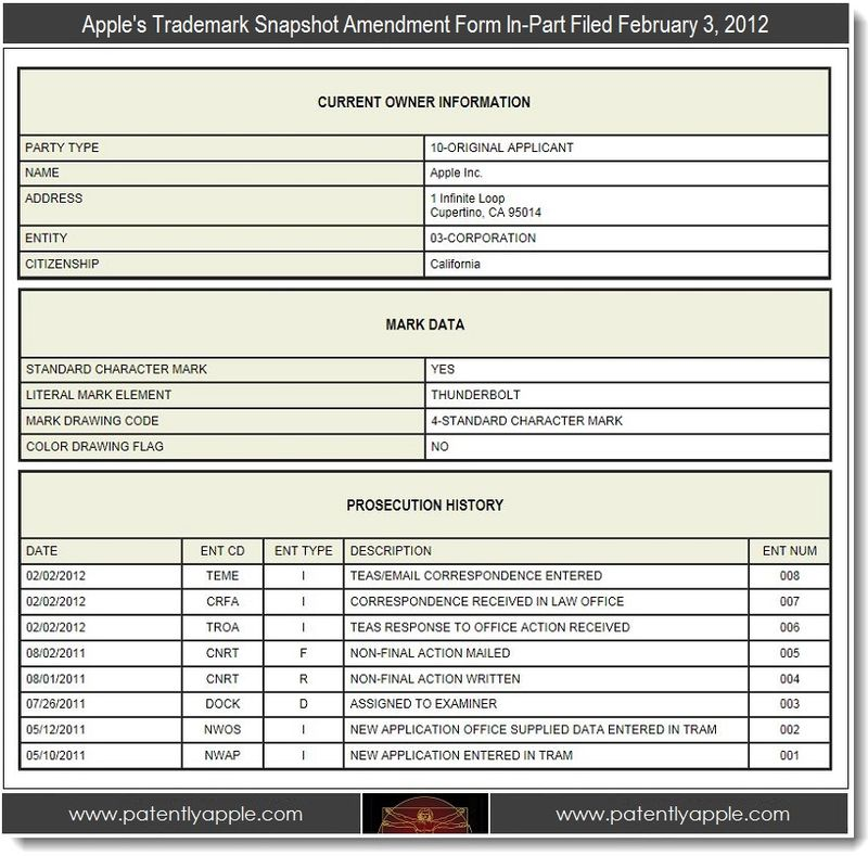 2 - Trademark Snapshot Amendment Form, Feb 3, 2012