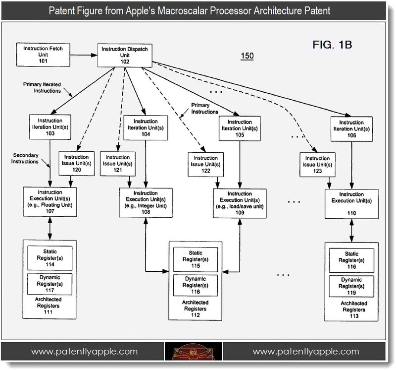 4 - patent figure apple macroscalar processor architecture patent